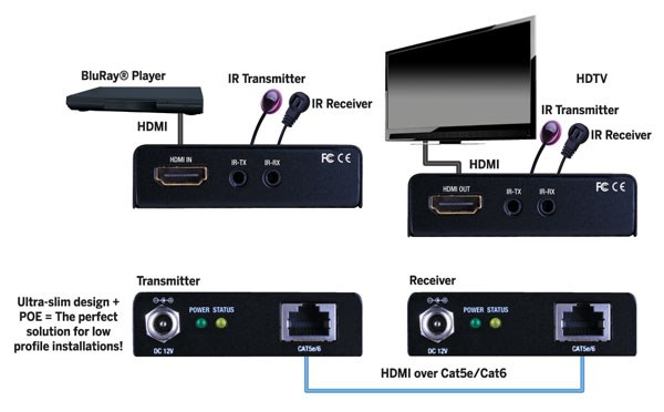 vanco-evex2006-hdmi-extender-diagram